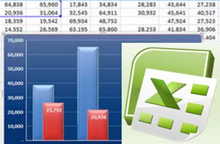 Jak na Excel? Online se naučte jak na to