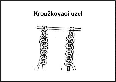 drhání (makramé) - kroužkovací uzel
