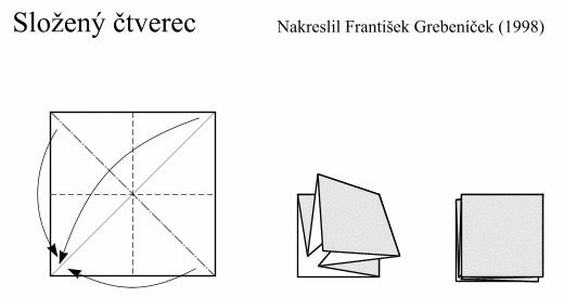 ukázka skládání základního origami čtverce