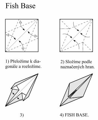 origami postup složení rybího základu