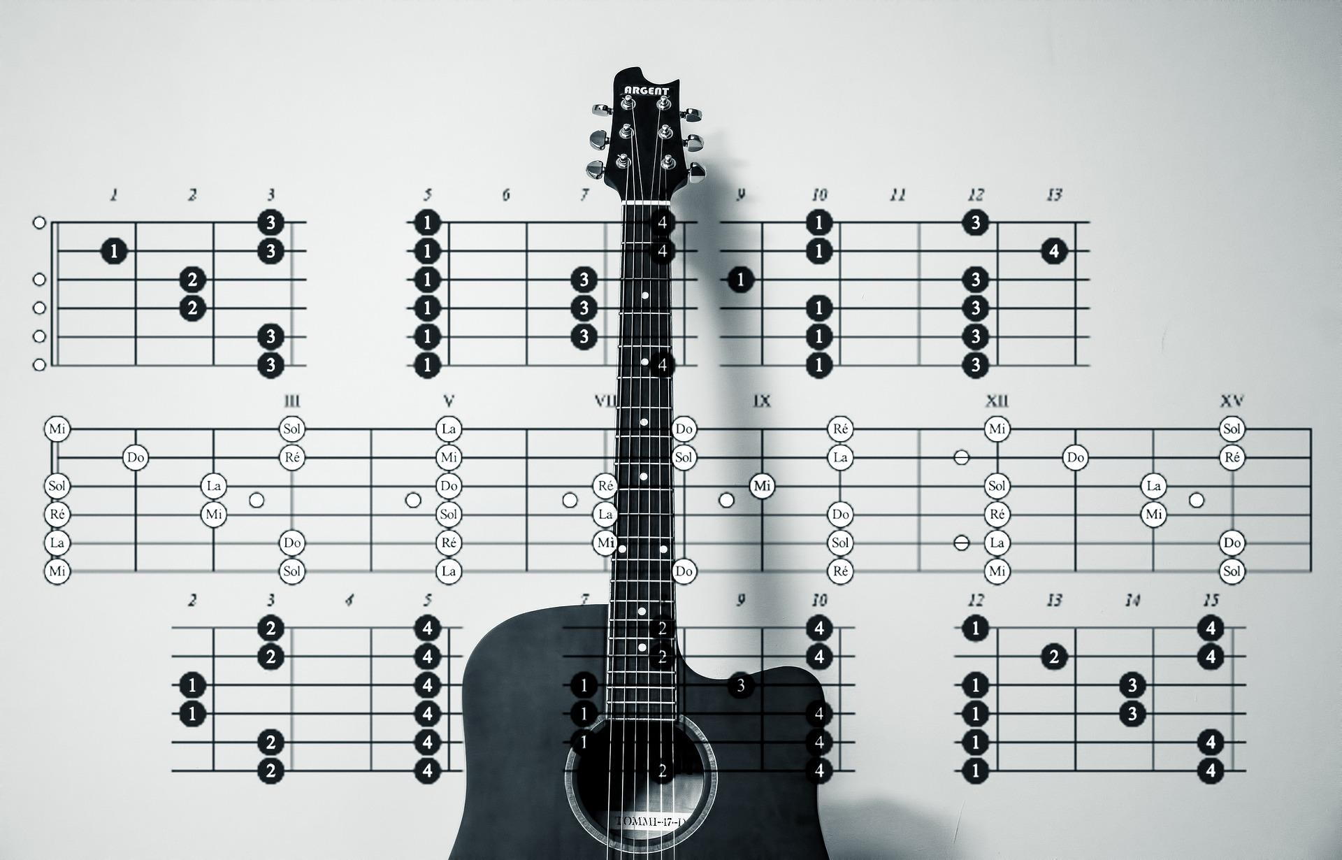 Akordy na kytaru pro začátečníky