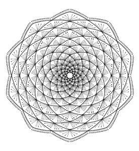 Šablona, obrázek mandaly