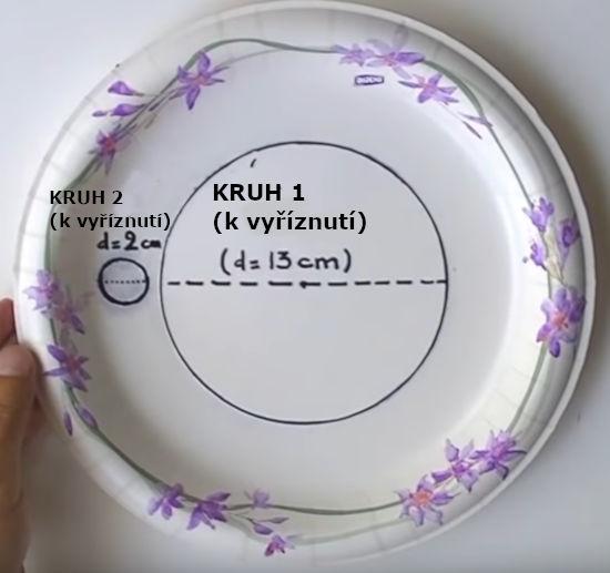 na papírovém talířku s květinovým vzorem jsou nakresleny dvě kružnice