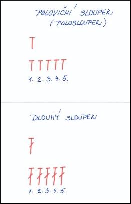 háčkovaní nákres polovičního a dlouhého sloupku